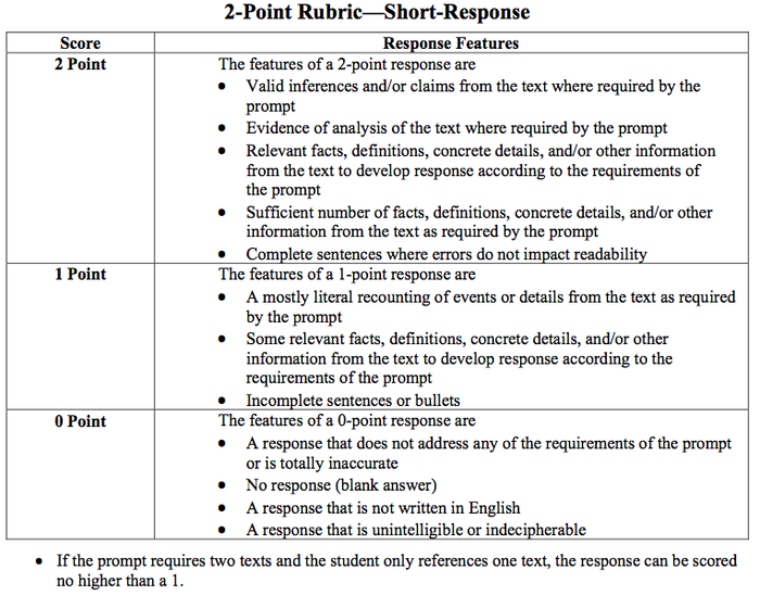 rubric short answer essay
